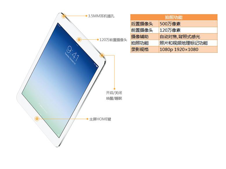【v苹果价】太原科诺苹果iPadAir9.7寸A7平板杨洋代言的华为手机图片