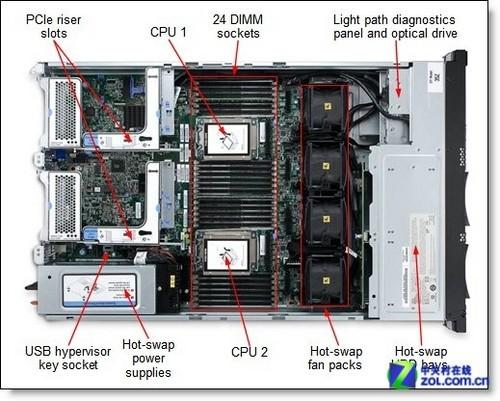 IBM服务器授权经销商图片