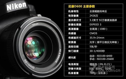 cpu眼罩哥_5×图像区域),ai-p尼克尔镜头以及非cpuai镜头