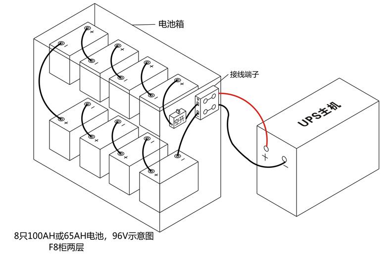 山特c3ks ups电源机房服务器专用电源2400w 3kva